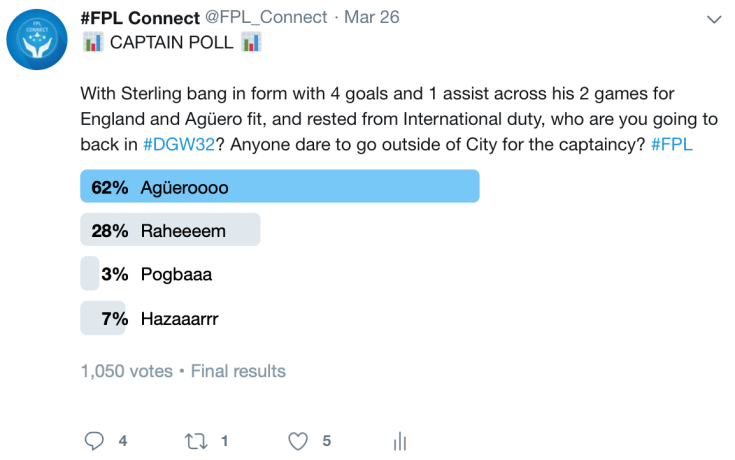FPL Captain Article: Double Gameweek 32 – FPL Connect