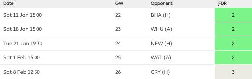 Everton Fixtures Jan 2020