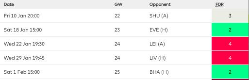 West Ham Fixtures Jan 2020